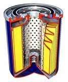 Oil Filters Mobil Pictures