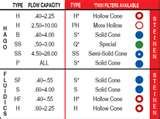 Oil Filters Comparison Chart Photos