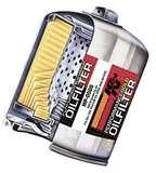Oil Filter Outlet Pictures