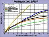 Ac Delco Oil Filter Chart Photos