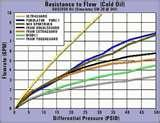 Ac Delco Oil Filter Chart Images