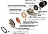 Motor Oil Filters Pictures