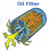 Oil Filter Guide Cars Images